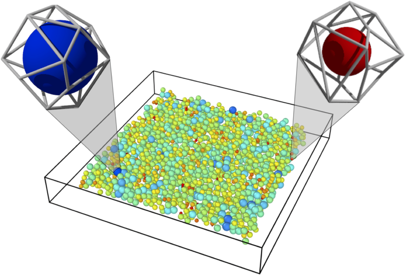 Artistic rendering of a glass made of particles with varying sizes shows  that the large and small particles can explore roughly the same volume of  space. Physics   Focus  For Colloidal Glasses  Size Matters