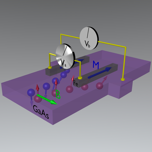 Physics - Viewpoint: Spin Hall effect goes electrical